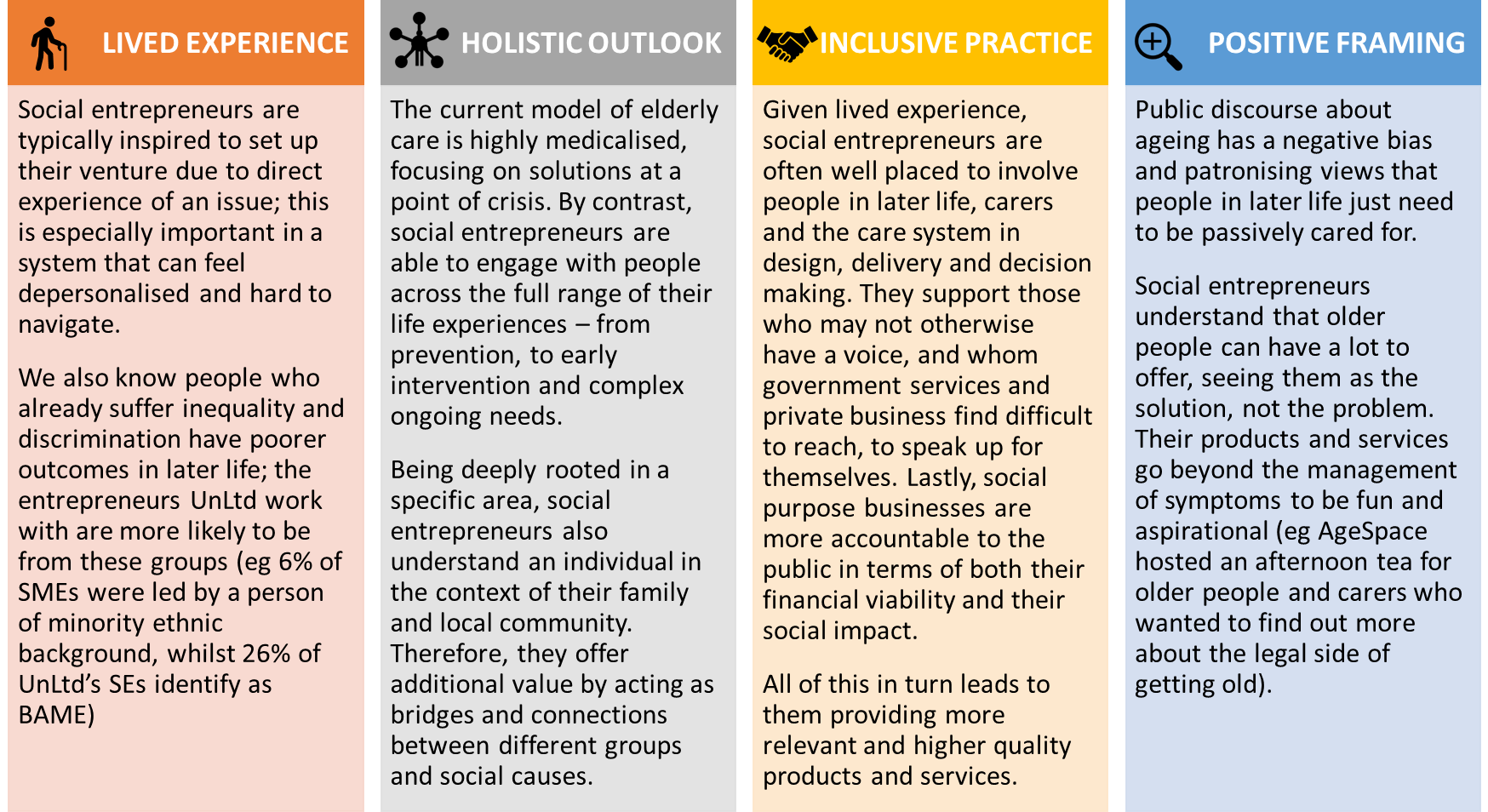 This image contains four columns describing the strengths of social entrepreneurs: lived experience, holistic outlook, inclusive practice, and positive framing.